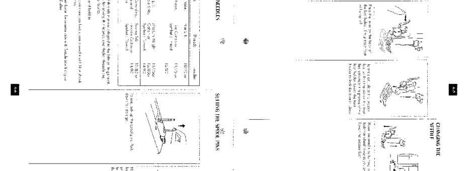 elna 2006 sewing machine manual