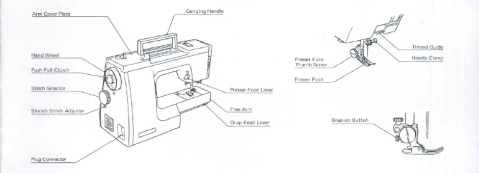 first sewing machine diagram