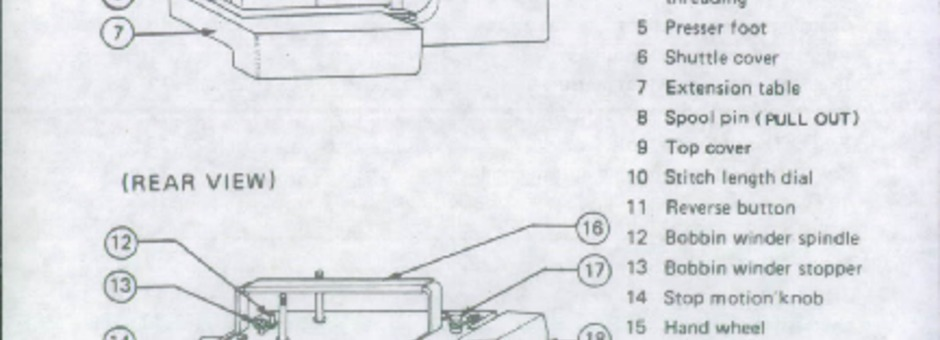 necchi 559 sewing machine instruction manual for download 10 00 pdf rh mysewingmachinemanual com necchi 559 manual download free necchi mod 559 manual
