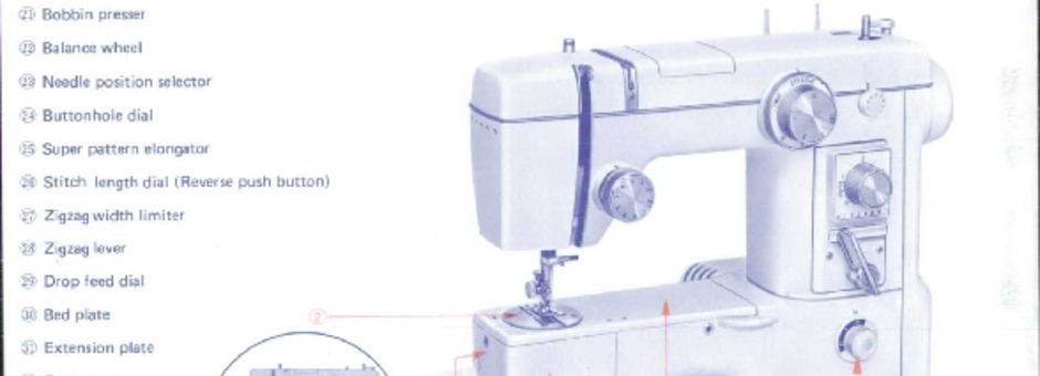 New Home 4040 Sewing Machine Instruction Manual For Download Classy New Home Sewing Machine Threading Instructions